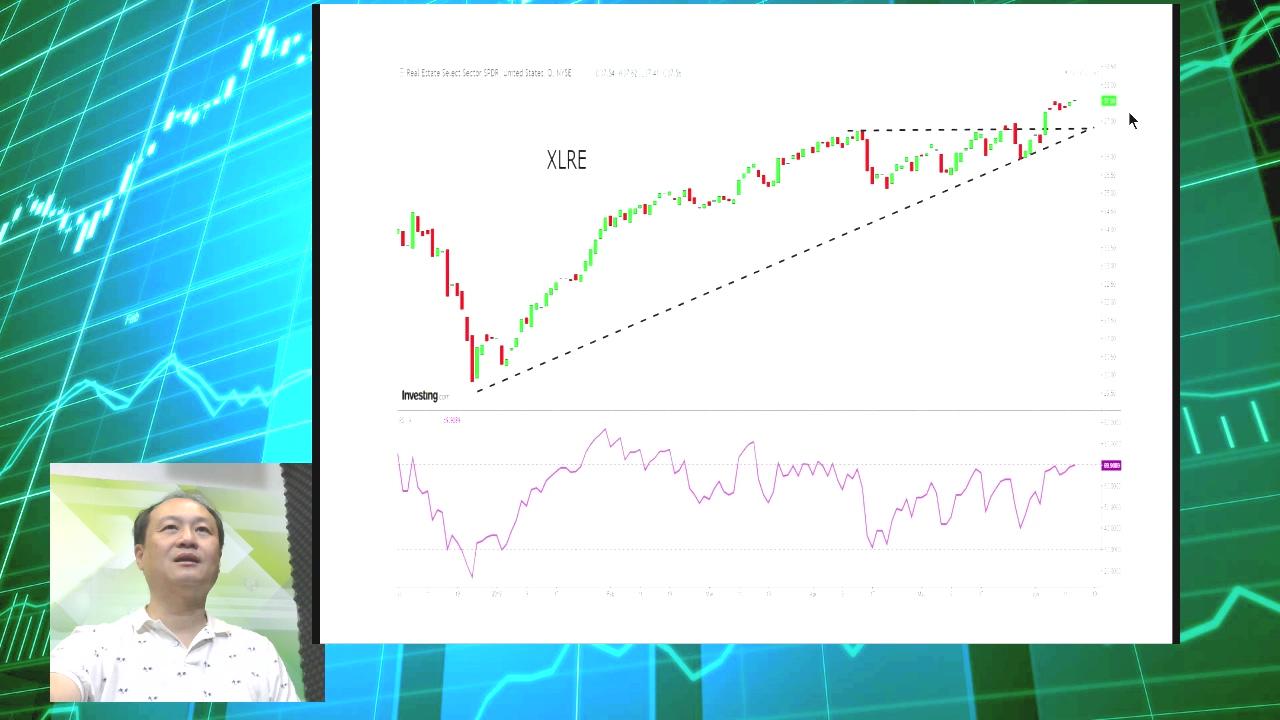 【有片:淘寶圖】避開香港政治風險 轉戰美國地產股ETF