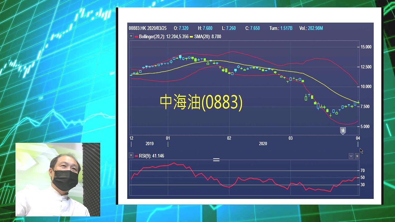 【有片:淘寶圖】俄羅斯停買金或反映油價戰快完