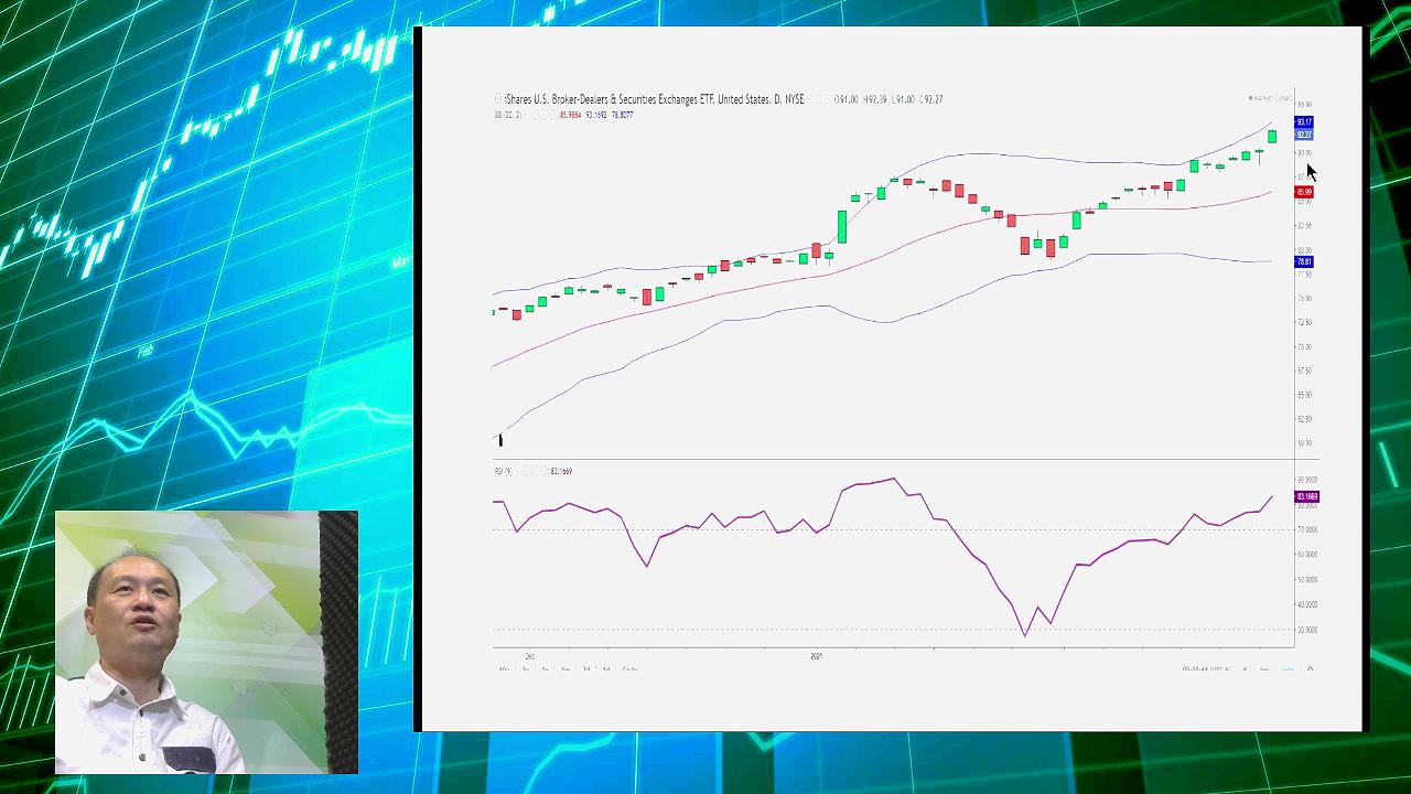 【有片:淘寶圖】美證監調低徵費 候低吸納美國商券ETF