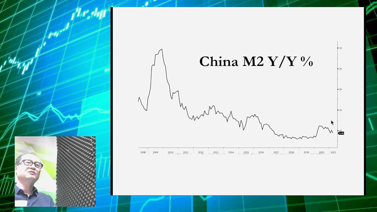 【有片:淘寶圖】M2增長放緩不利A股 上證指若失守3340點先離場