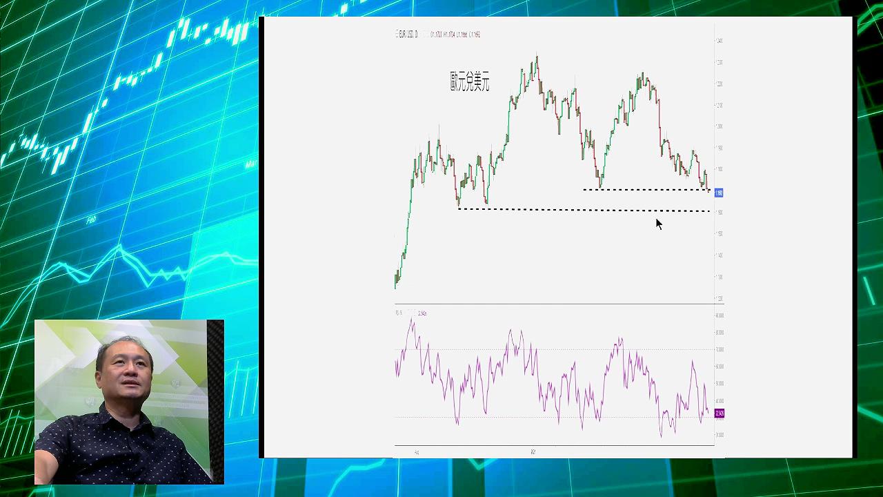 【有片:淘寶圖】美匯周線升破頭肩底頸線 歐元或下試1.16元