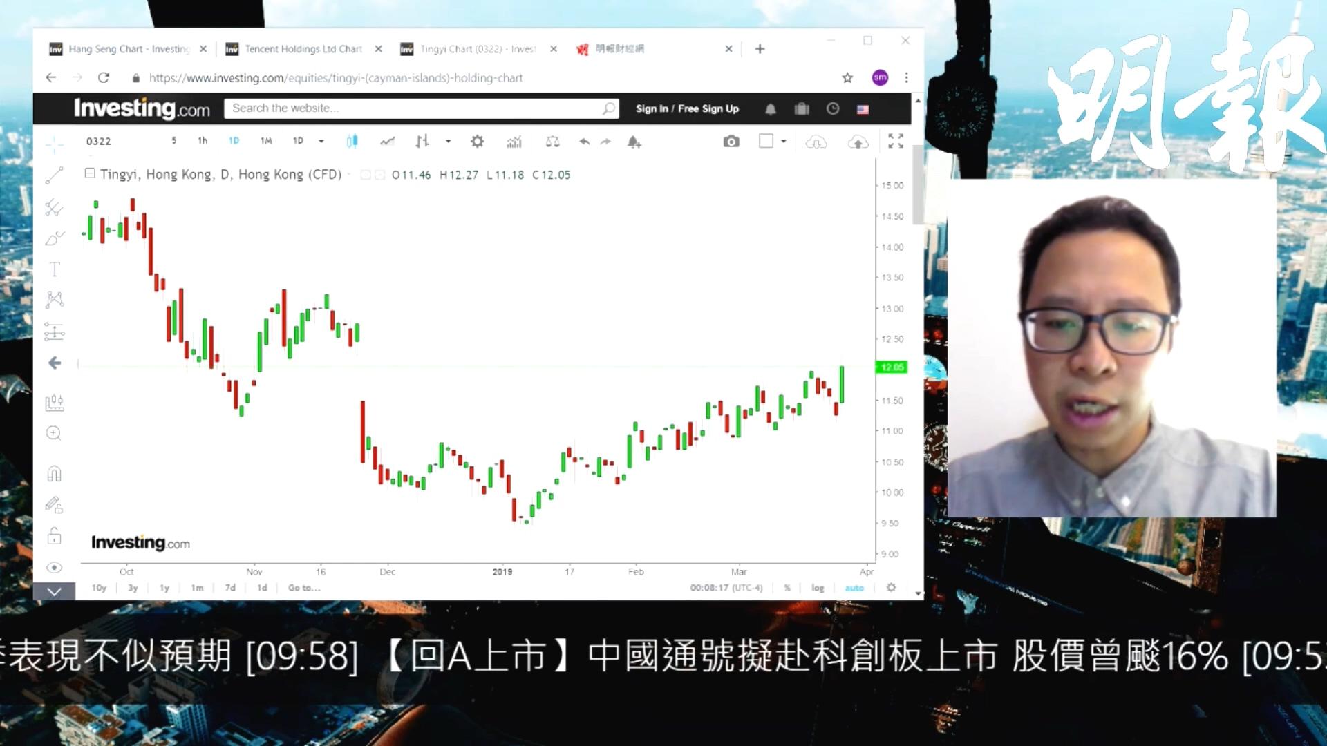 【有片:選股王】食品股偏強 康師傅12元以下吸納
