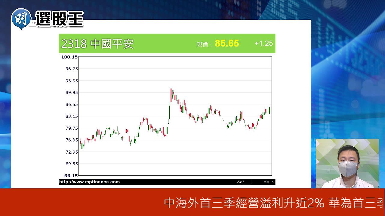 【有片:選股王】明年壽險銷售有望回復正增長 平保具吸引力