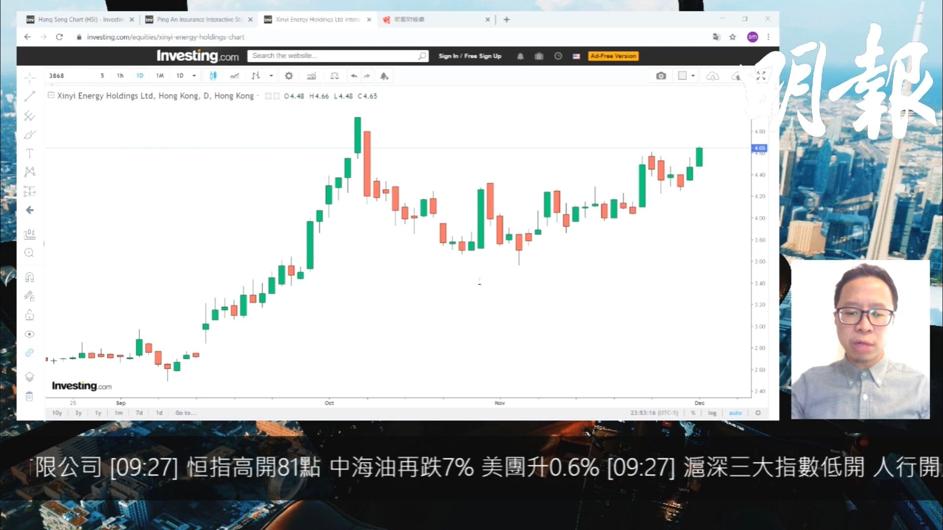 【有片:選股王】股價調整後轉強 信義能源可以留意
