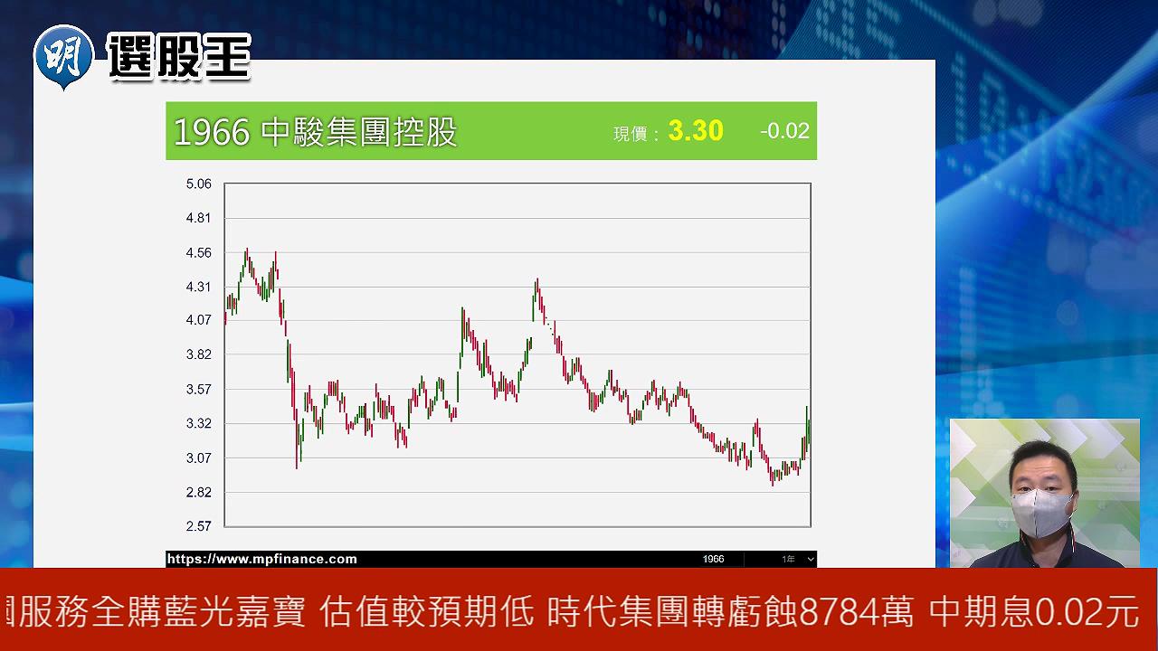 【有片:選股王】中駿估值低殘兼有分拆概念 料利好股價