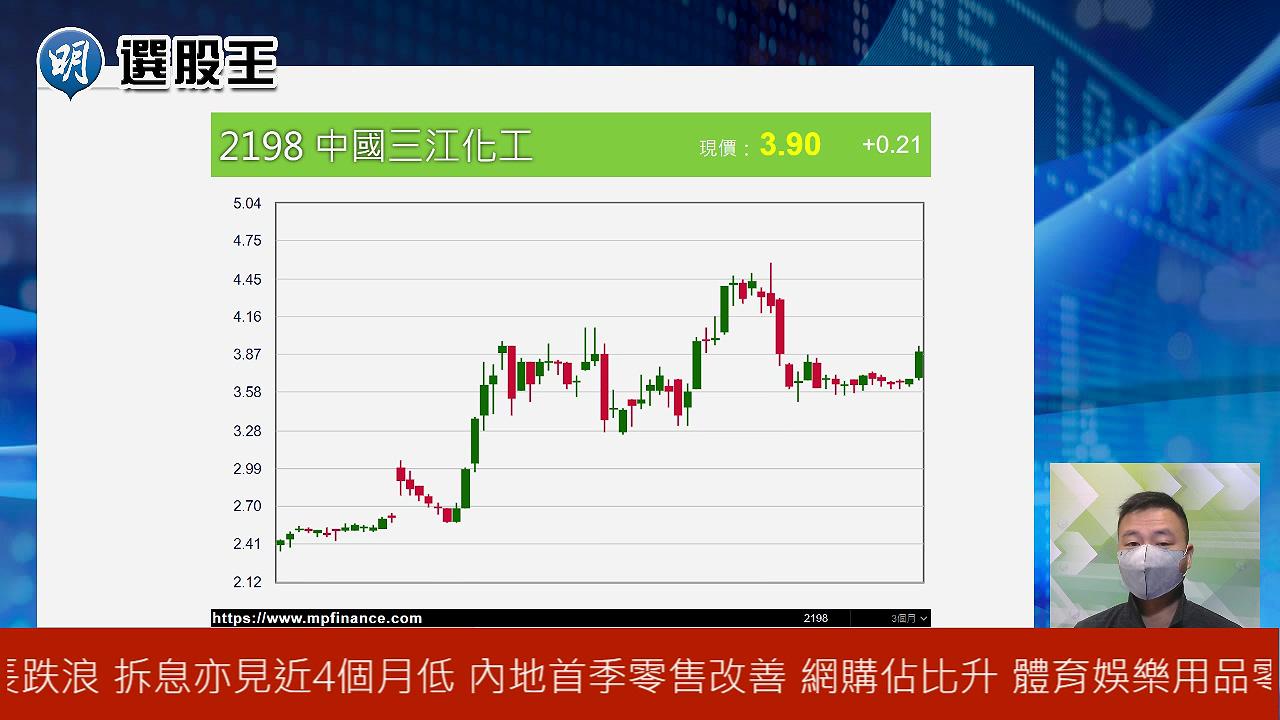 【有片:選股王】近期最強勢的還是周期股 留意三江化工