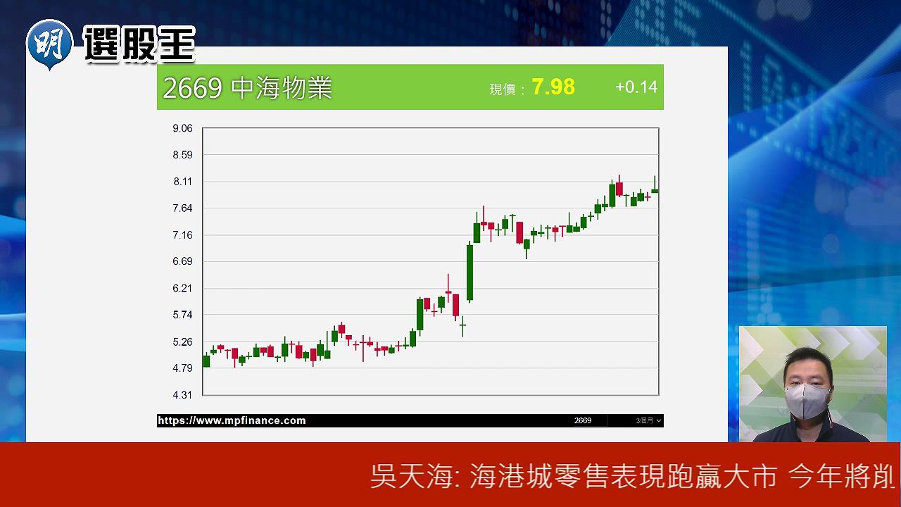 【有片:選股王】中海物業小注一試