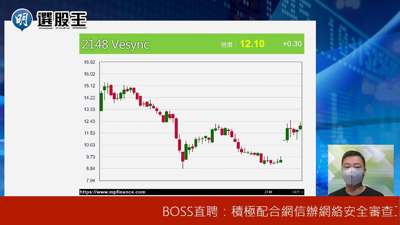 【有片:選股王】家電股Vesync投資者非純投機 或有力破位再上