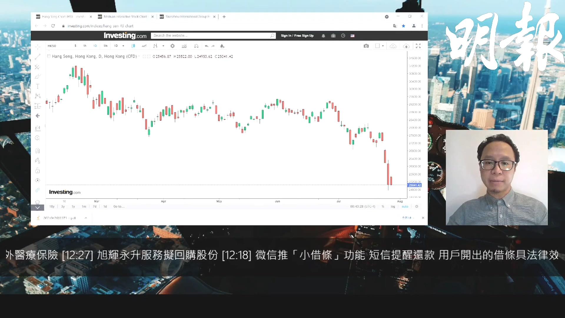 【有片:選股王】港股初步回穩 申洲望上250天線