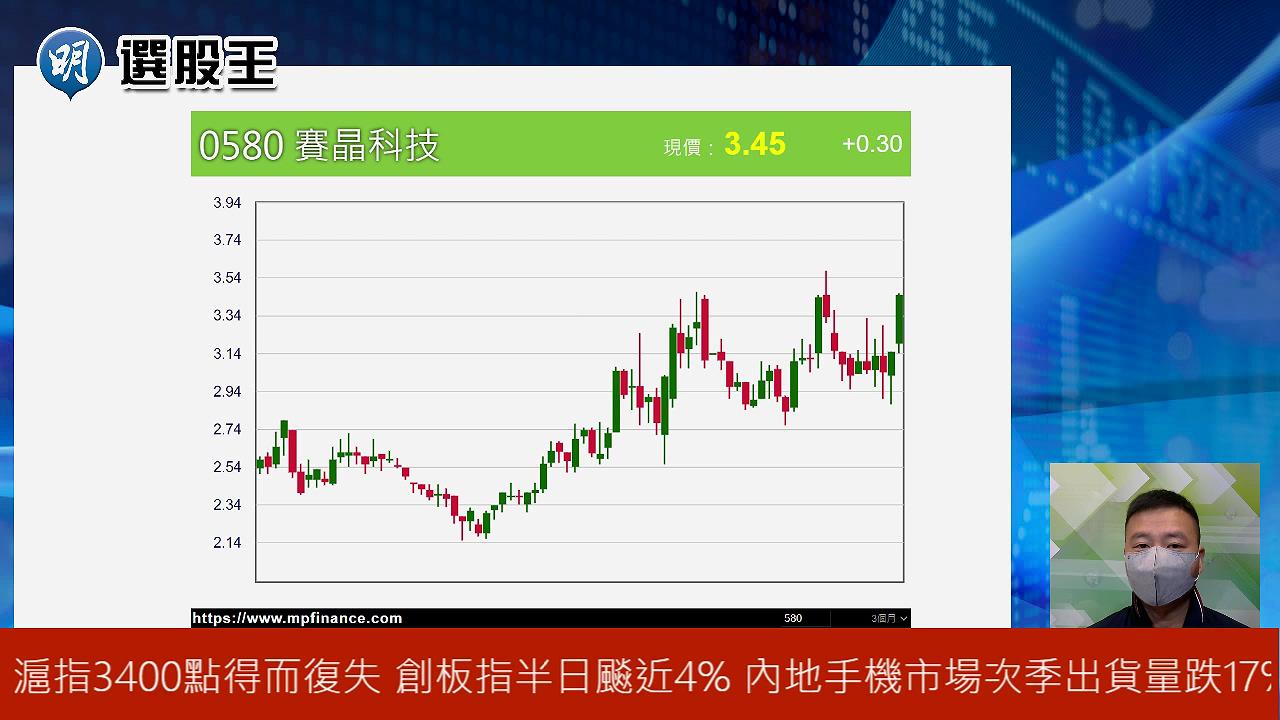 【有片:選股王】中概股回穩 半導體股賽晶科技未受跌市影響