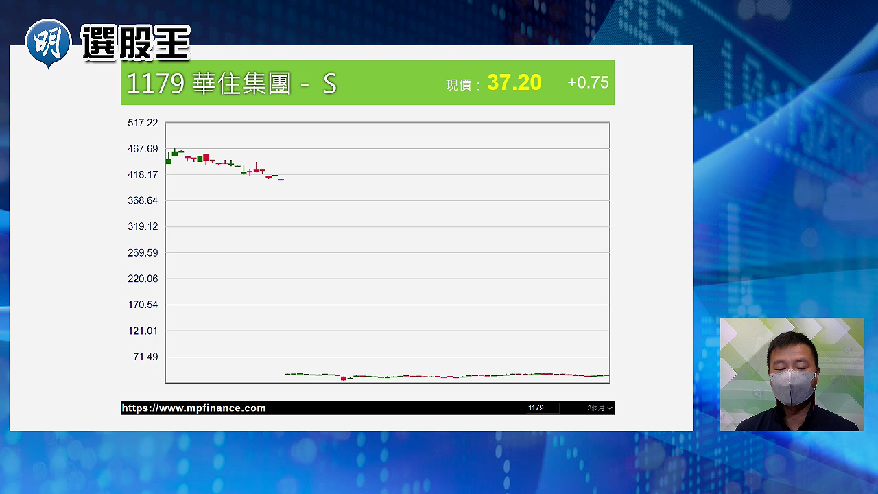 【有片:選股王】憧憬重啟經濟 可留意華住