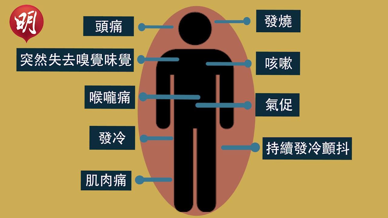 美國疾控中心列新冠病毒9病徵(剪接:劉澤浩)